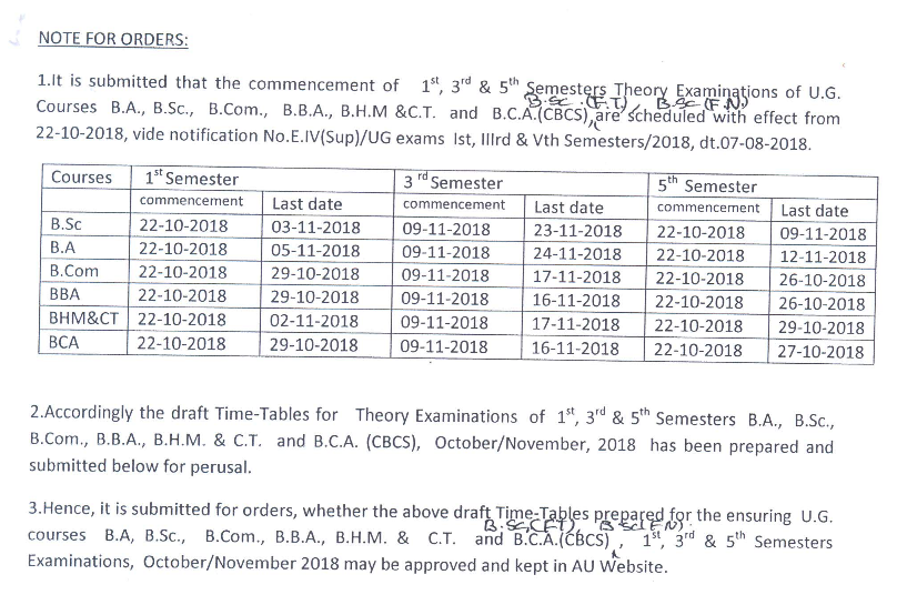 Andhra University AU Degree 1st 2nd 3rd Final Year Time Table 2019