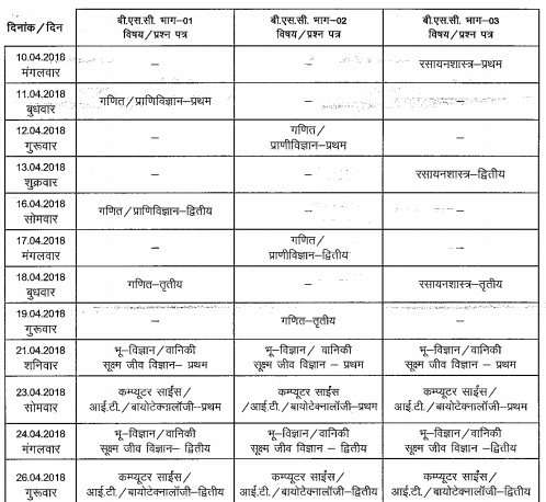 Bastar University BA BSc BCom Time Table 2019