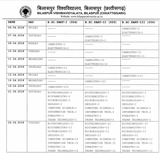 Bilaspur University BA BSc BCom Time Table 2019