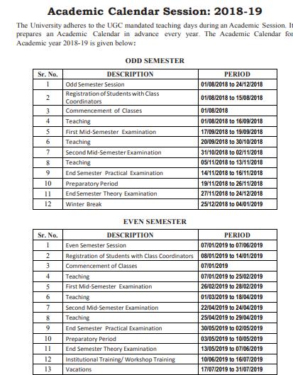 GKU Guru Kashi University Date Sheet 2019