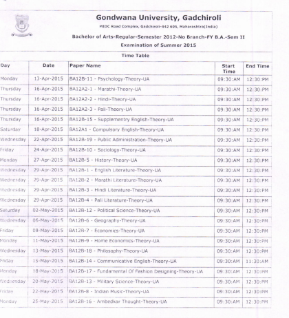 Gondwana University BA 1st Sem Time Table 2019