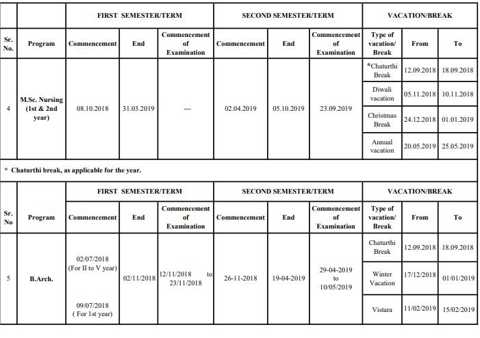 Goa University Time Table 2019