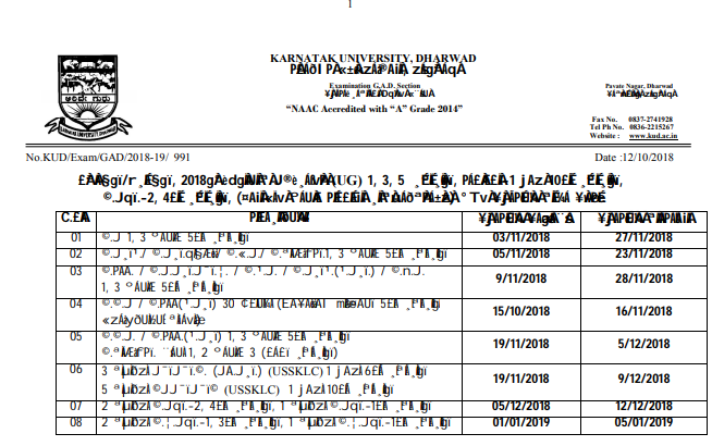 Karnatak University Time Table 2019