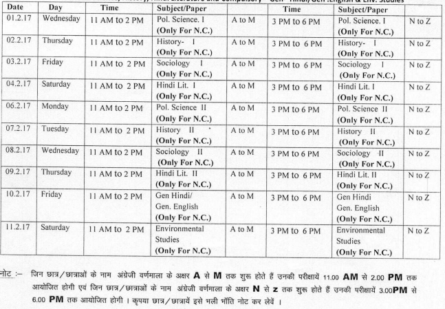 MDSU BA BSc BCom Time Table 2019
