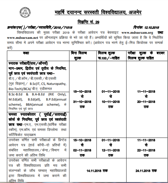 MDSU BA Final Year Online Exam Form 2019