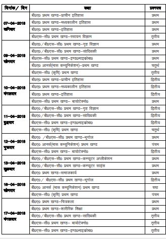 MGKVP Time Table 2019 BA BSc BCom 1st 2nd 3rd / Final Year @ www.mgkvp.ac.in