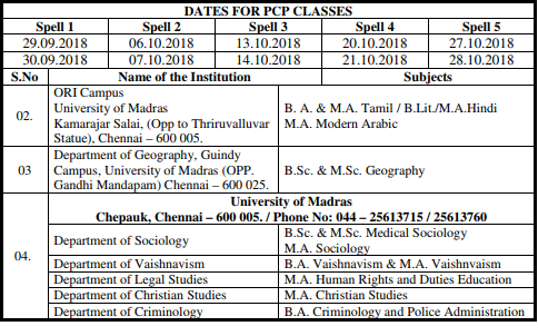 Madras University BA BSC BCOM Time Table 2019