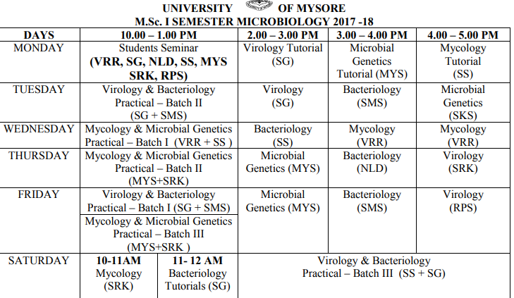 Mysore University BA-BCOM-BSC 1st-3rd-5th Odd Sem Time Table 2019