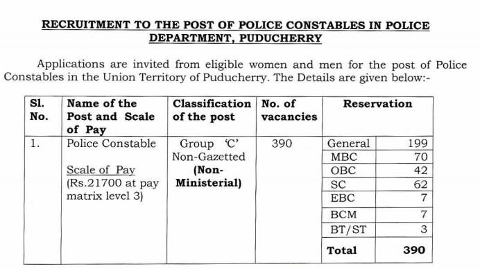 Puducherry Police Constable Admit Card 2018