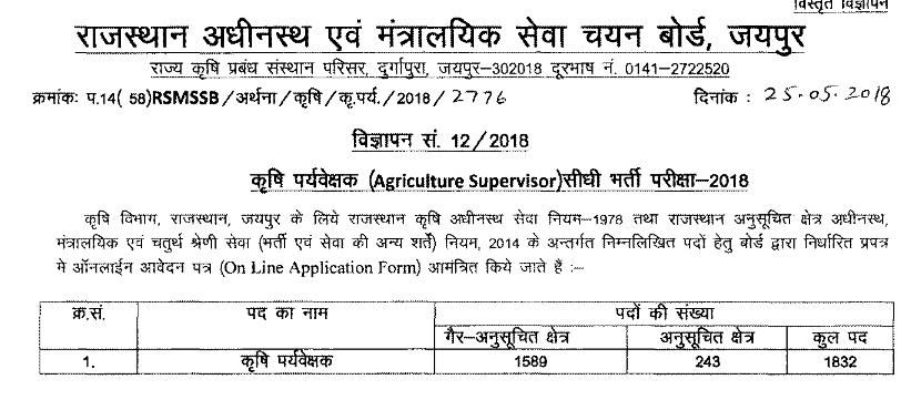 RSMSSB Agriculture Supervisor Exam Date 2018