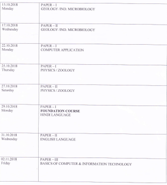 Dr Hari Singh Gour University Sagar Time Table 2019