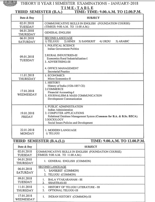 Satavahana University BA 3rd Sem Time Table 2019