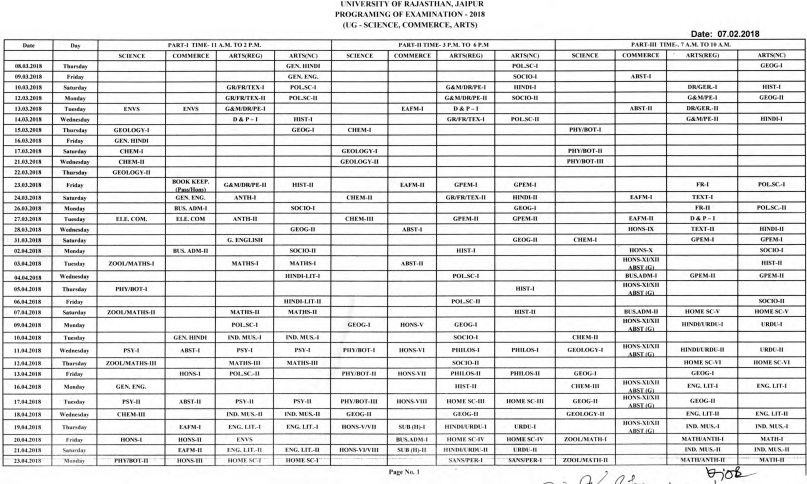 Uniraj BSc 2nd Year Time Table 2019