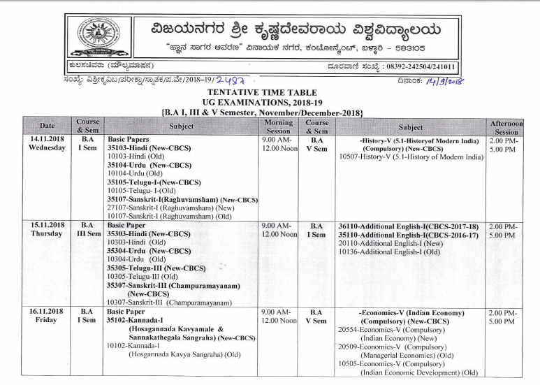 VSKUB Univ BA Part 1 Time Table 2019