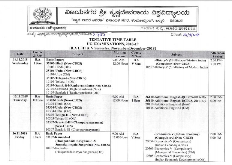 VSKUB University Time Table 2019
