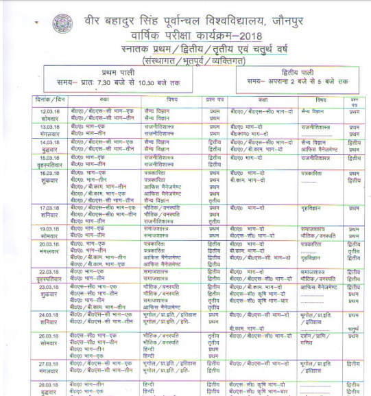 VBSPU BSc Time Table 2019