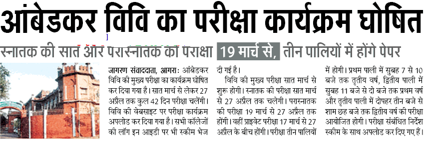 DBRAU Agra BA Admit Card 2019