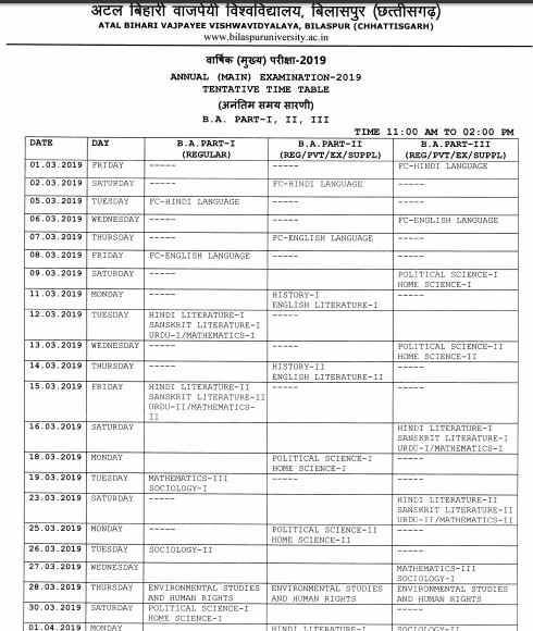 Bilaspur University BA Part 2 Result 2019