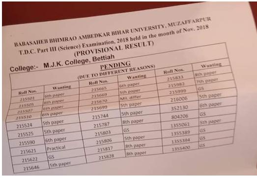 BRABU Part 3 BA Result 2019