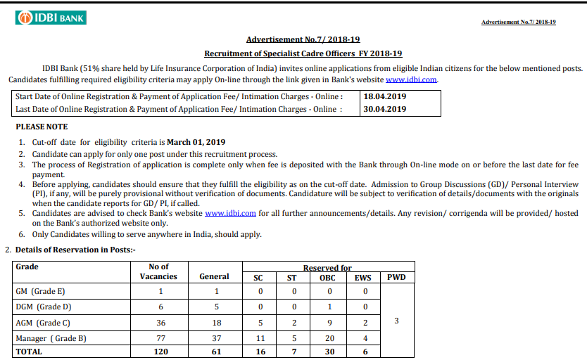 IDBI Bank Specialist Officer Exam Date 2019
