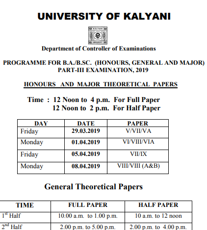 Kalyani University BA Part 3 Result 2019