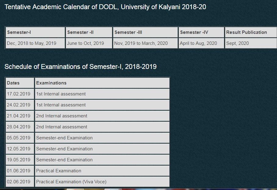 Kalyani University BA Part 2 Result 2019