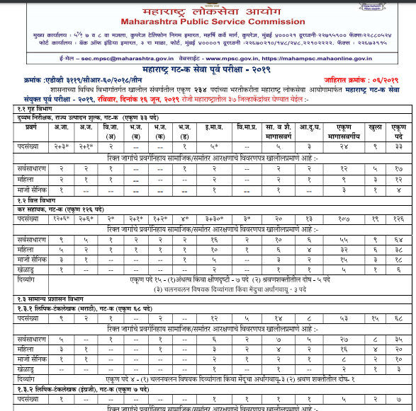 MPSC Group C Admit Card 2019