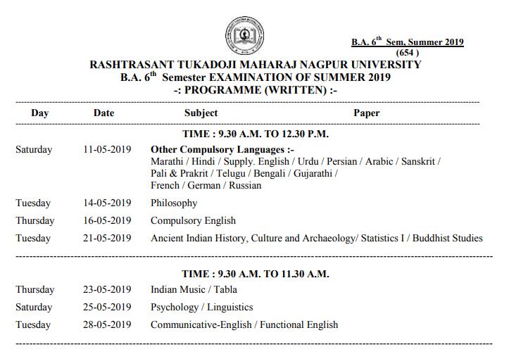 RTM University Nagpur BA 2nd Year Result 2019