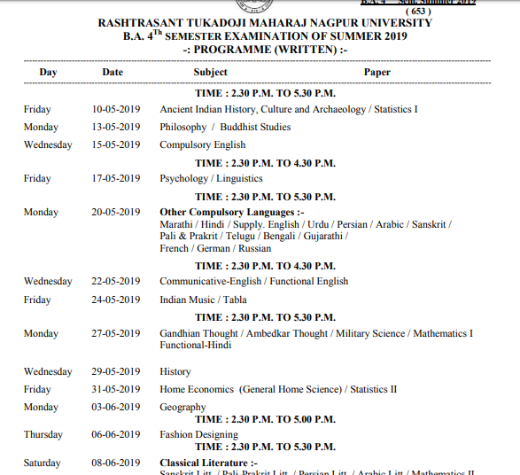 RTM University Nagpur BA 2nd Year Result 2019