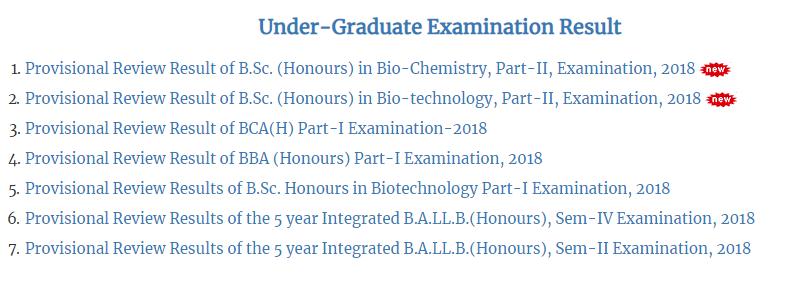 Burdwan University BSC Result 2019