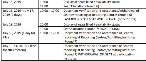 JOSSA 1st 2nd 3rd Round Seat Allotment Result 2019
