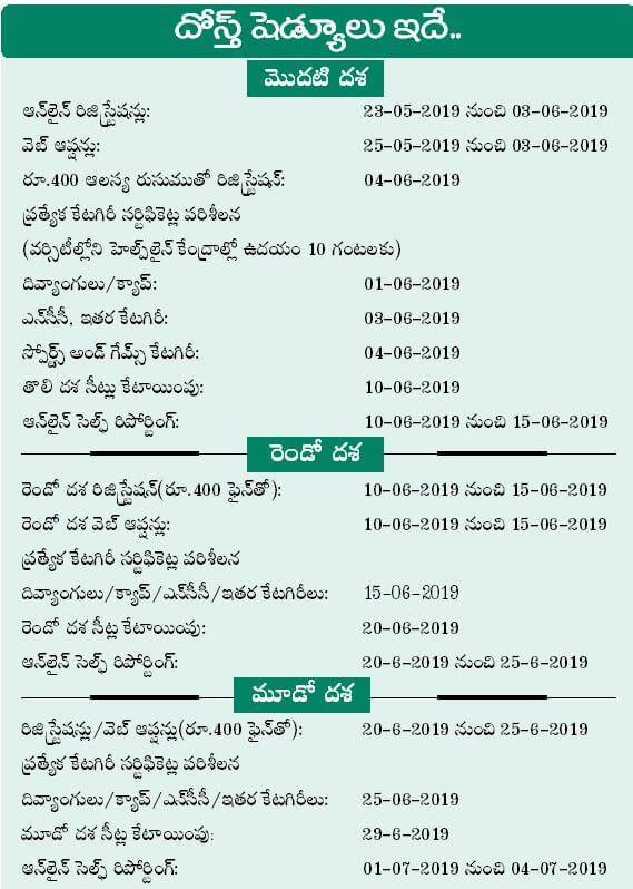 TS DOST 3rd Seat Allotment 2019