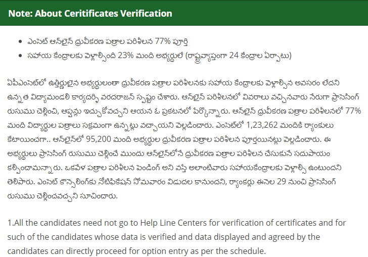 AP EAMCET 1st 2nd 3rd Seat Allotment List 2019