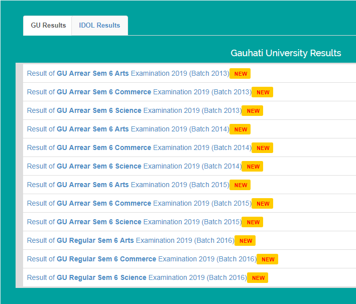 Gauhati University 4th Sem Result 2019