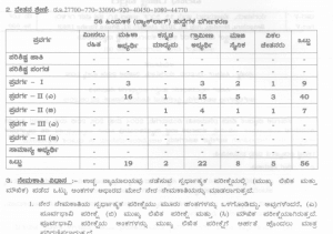 Karnataka High Court Civil Judge Hall Ticket