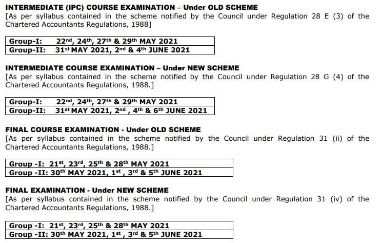 ICAI Date Sheet May 2021